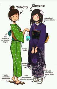 Diferencias entre yukata y kimono